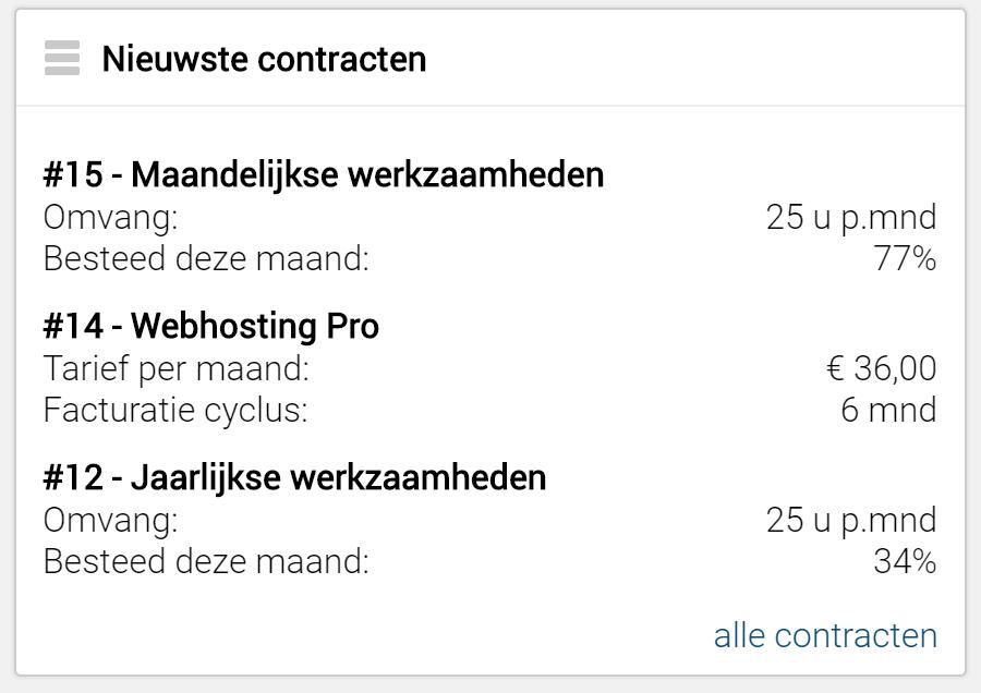 Online contracten widget GekkoWorks
