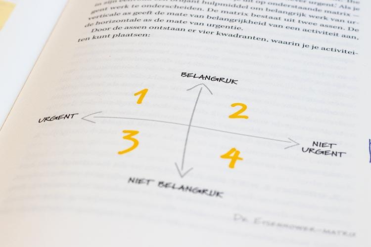 De Eisenhower Matrix: een prachtige methode om te bepalen wat echt belangrijk is